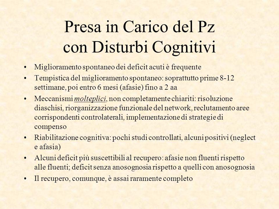 Presa in Carico del Pz con Disturbi Cognitivi Miglioramento spontaneo dei deficit acuti è frequente Tempistica del miglioramento spontaneo: soprattutt
