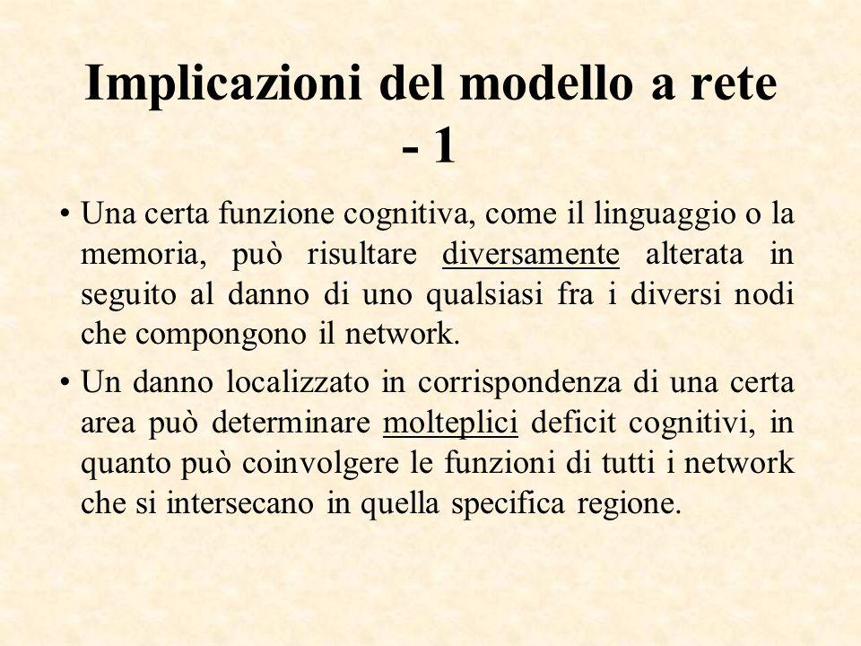 Implicazioni del modello a rete - 1 Una certa funzione cognitiva, come il linguaggio o la memoria, può risultare diversamente alterata in seguito al d