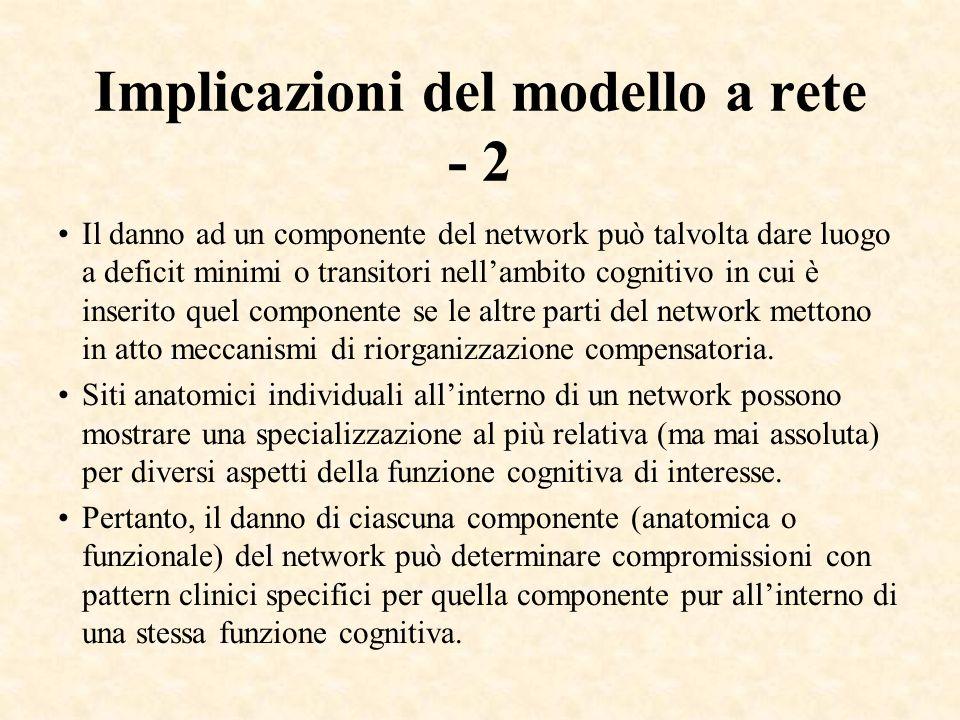 Implicazioni del modello a rete - 2 Il danno ad un componente del network può talvolta dare luogo a deficit minimi o transitori nellambito cognitivo i
