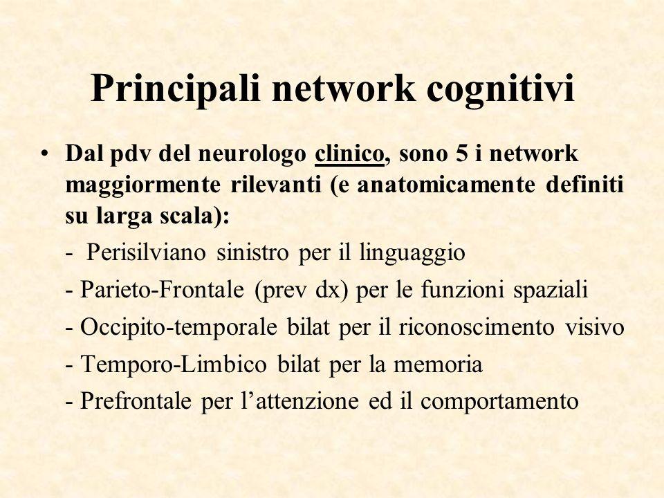 Principali network cognitivi Dal pdv del neurologo clinico, sono 5 i network maggiormente rilevanti (e anatomicamente definiti su larga scala): - Peri