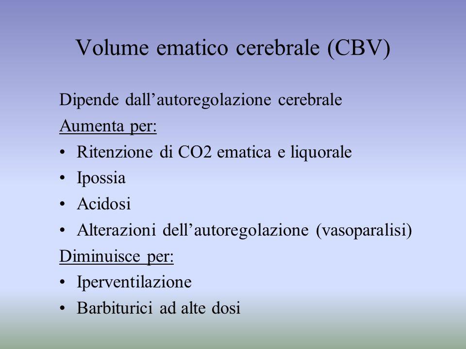 Volume ematico cerebrale (CBV) Dipende dallautoregolazione cerebrale Aumenta per: Ritenzione di CO2 ematica e liquorale Ipossia Acidosi Alterazioni de