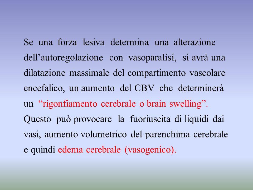 Se una forza lesiva determina una alterazione dellautoregolazione con vasoparalisi, si avrà una dilatazione massimale del compartimento vascolare ence