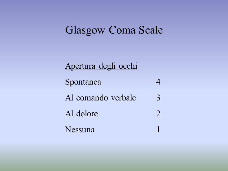Glasgow Coma Scale Apertura degli occhi Spontanea4 Al comando verbale3 Al dolore2 Nessuna1