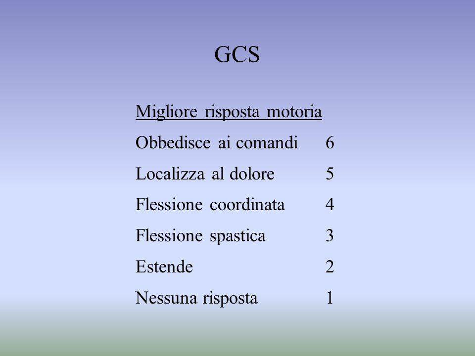 GCS Migliore risposta motoria Obbedisce ai comandi6 Localizza al dolore5 Flessione coordinata4 Flessione spastica3 Estende2 Nessuna risposta1