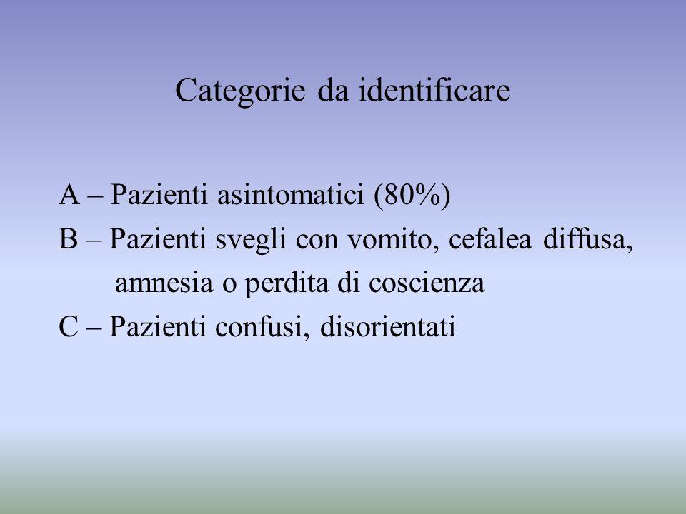 Categorie da identificare A – Pazienti asintomatici (80%) B – Pazienti svegli con vomito, cefalea diffusa, amnesia o perdita di coscienza C – Pazienti