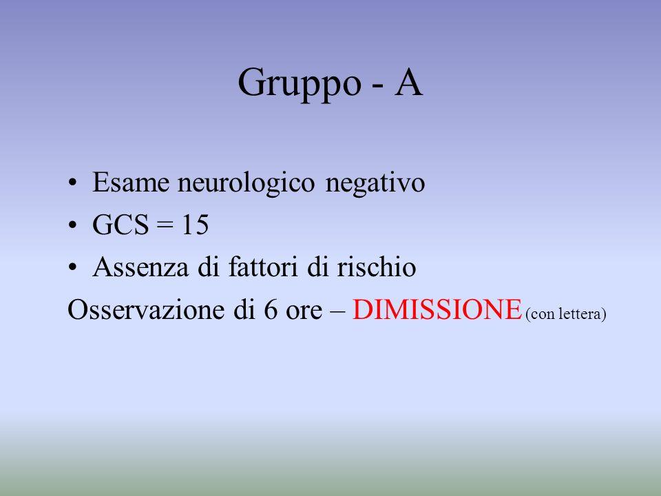 Gruppo - A Esame neurologico negativo GCS = 15 Assenza di fattori di rischio Osservazione di 6 ore – DIMISSIONE (con lettera)