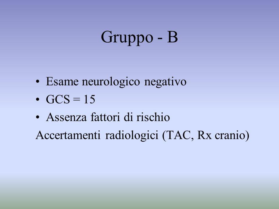 Gruppo - B Esame neurologico negativo GCS = 15 Assenza fattori di rischio Accertamenti radiologici (TAC, Rx cranio)