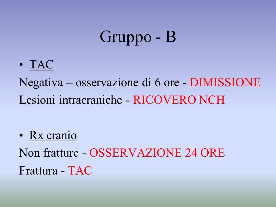 Gruppo - B TAC Negativa – osservazione di 6 ore - DIMISSIONE Lesioni intracraniche - RICOVERO NCH Rx cranio Non fratture - OSSERVAZIONE 24 ORE Frattur