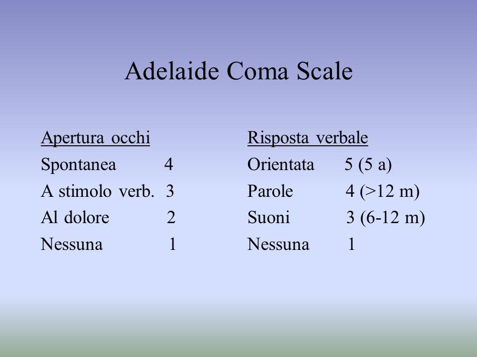 Adelaide Coma Scale Apertura occhi Spontanea 4 A stimolo verb. 3 Al dolore 2 Nessuna 1 Risposta verbale Orientata 5 (5 a) Parole 4 (>12 m) Suoni 3 (6-