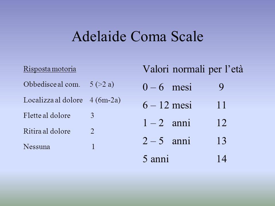 Adelaide Coma Scale Risposta motoria Obbedisce al com. 5 (>2 a) Localizza al dolore 4 (6m-2a) Flette al dolore 3 Ritira al dolore 2 Nessuna 1 Valori n