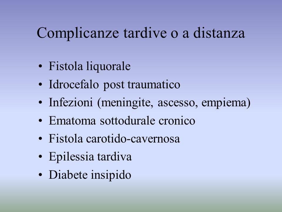 Complicanze tardive o a distanza Fistola liquorale Idrocefalo post traumatico Infezioni (meningite, ascesso, empiema) Ematoma sottodurale cronico Fist