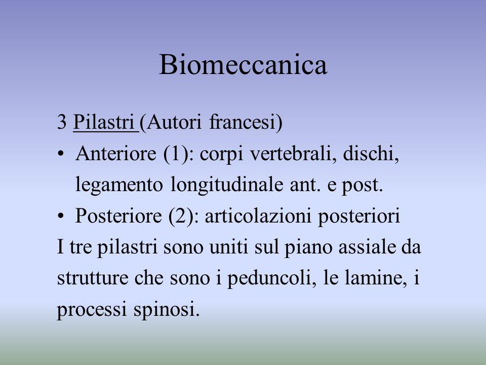 Biomeccanica 3 Pilastri (Autori francesi) Anteriore (1): corpi vertebrali, dischi, legamento longitudinale ant. e post. Posteriore (2): articolazioni