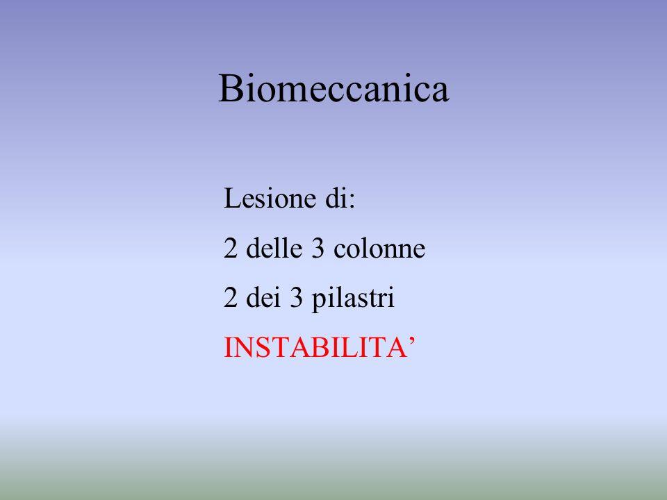 Biomeccanica Lesione di: 2 delle 3 colonne 2 dei 3 pilastri INSTABILITA