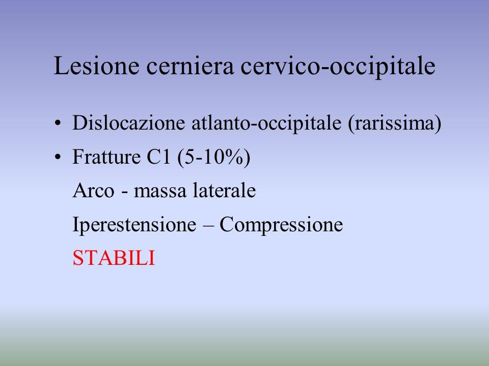Lesione cerniera cervico-occipitale Dislocazione atlanto-occipitale (rarissima) Fratture C1 (5-10%) Arco - massa laterale Iperestensione – Compression