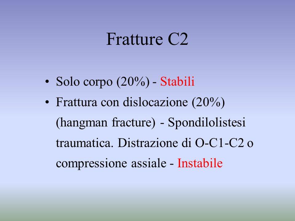 Fratture C2 Solo corpo (20%) - Stabili Frattura con dislocazione (20%) (hangman fracture) - Spondilolistesi traumatica. Distrazione di O-C1-C2 o compr