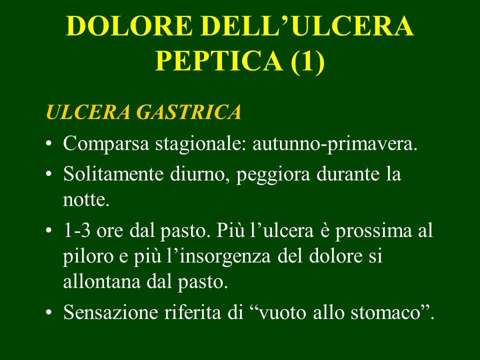 DOLORE DELLULCERA PEPTICA (1) ULCERA GASTRICA Comparsa stagionale: autunno-primavera. Solitamente diurno, peggiora durante la notte. 1-3 ore dal pasto
