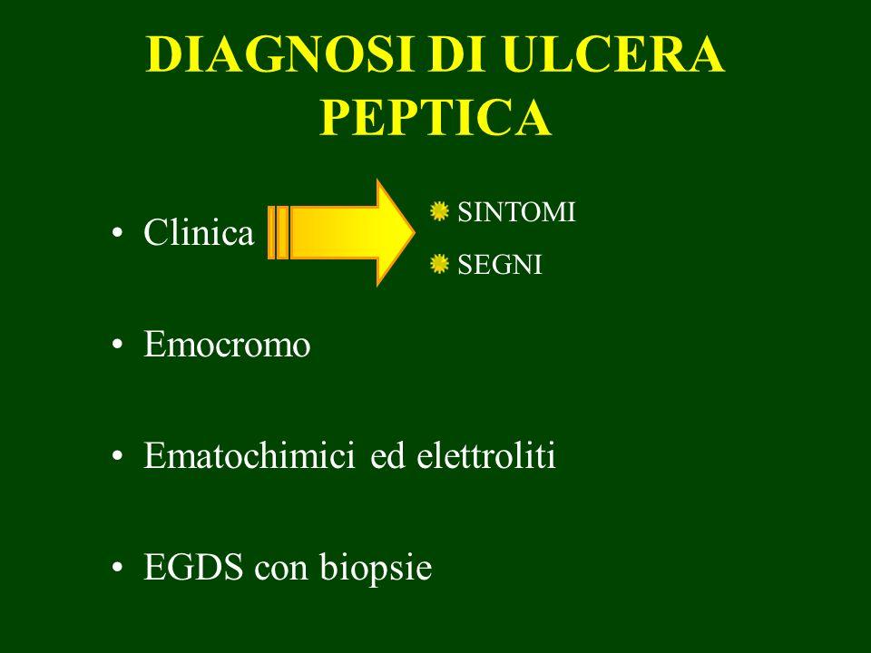 DIAGNOSI DI ULCERA PEPTICA Clinica Emocromo Ematochimici ed elettroliti EGDS con biopsie SINTOMI SEGNI