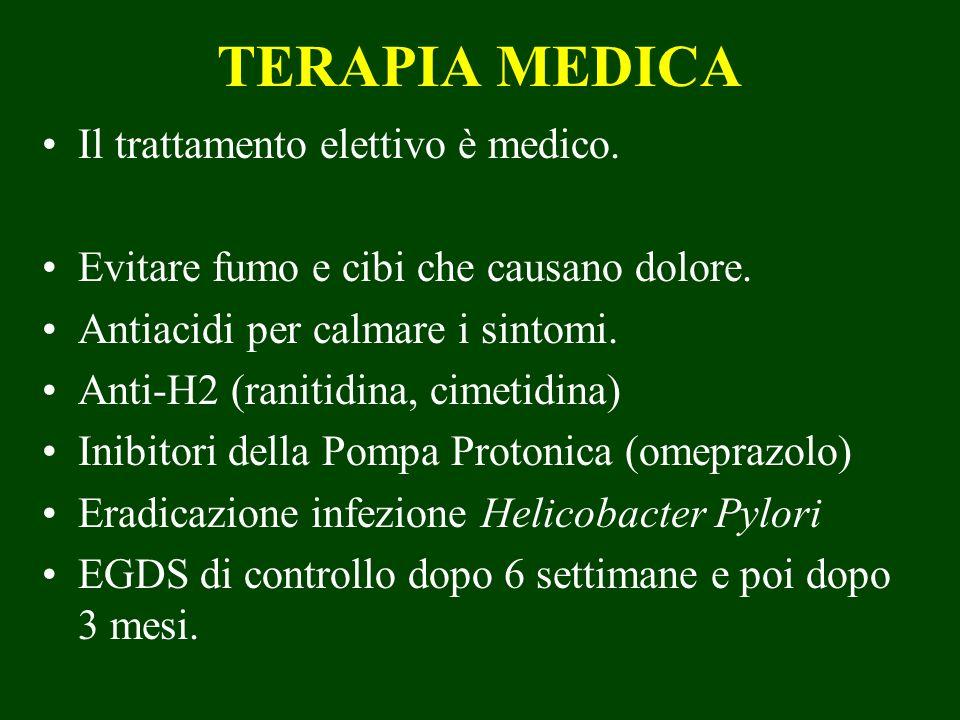 TERAPIA MEDICA Il trattamento elettivo è medico. Evitare fumo e cibi che causano dolore. Antiacidi per calmare i sintomi. Anti-H2 (ranitidina, cimetid