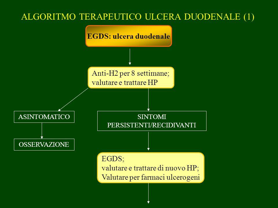 ALGORITMO TERAPEUTICO ULCERA DUODENALE (1) EGDS: ulcera duodenale Anti-H2 per 8 settimane; valutare e trattare HP ASINTOMATICOSINTOMI PERSISTENTI/RECI