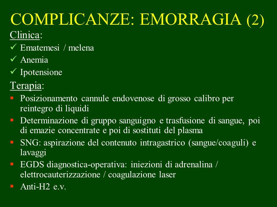 COMPLICANZE: EMORRAGIA (2) Clinica: Ematemesi / melena Anemia Ipotensione Terapia: Posizionamento cannule endovenose di grosso calibro per reintegro d