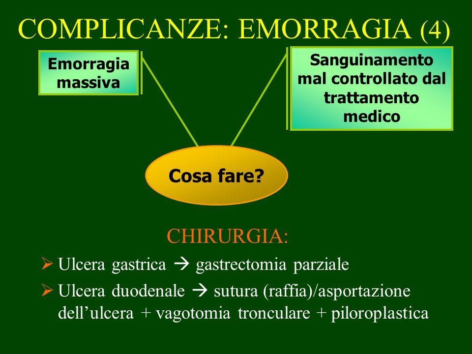 COMPLICANZE: EMORRAGIA (4) CHIRURGIA: Ulcera gastrica gastrectomia parziale Ulcera duodenale sutura (raffia)/asportazione dellulcera + vagotomia tronc