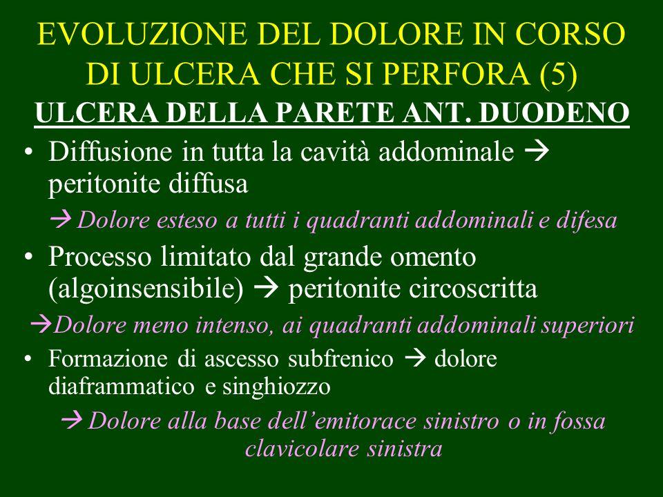 EVOLUZIONE DEL DOLORE IN CORSO DI ULCERA CHE SI PERFORA (5) ULCERA DELLA PARETE ANT. DUODENO Diffusione in tutta la cavità addominale peritonite diffu