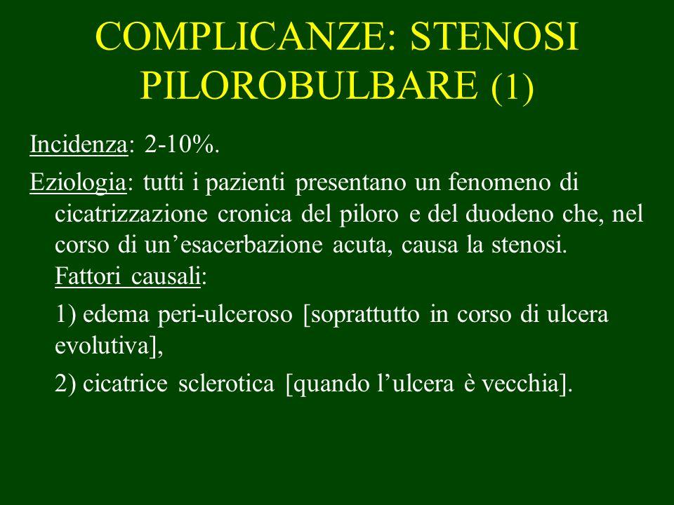 COMPLICANZE: STENOSI PILOROBULBARE (1) Incidenza: 2-10%. Eziologia: tutti i pazienti presentano un fenomeno di cicatrizzazione cronica del piloro e de