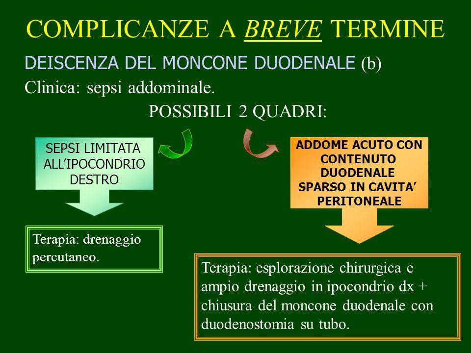 COMPLICANZE A BREVE TERMINE DEISCENZA DEL MONCONE DUODENALE (b) Clinica: sepsi addominale. POSSIBILI 2 QUADRI: SEPSI LIMITATA ALLIPOCONDRIO DESTRO ADD