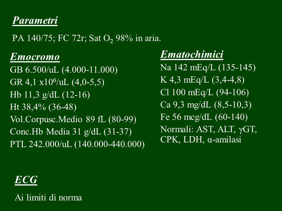 Parametri PA 140/75; FC 72r; Sat O 2 98% in aria. Emocromo GB 6.500/uL (4.000-11.000) GR 4,1 x10 6 /uL (4,0-5,5) Hb 11,3 g/dL (12-16) Ht 38,4% (36-48)