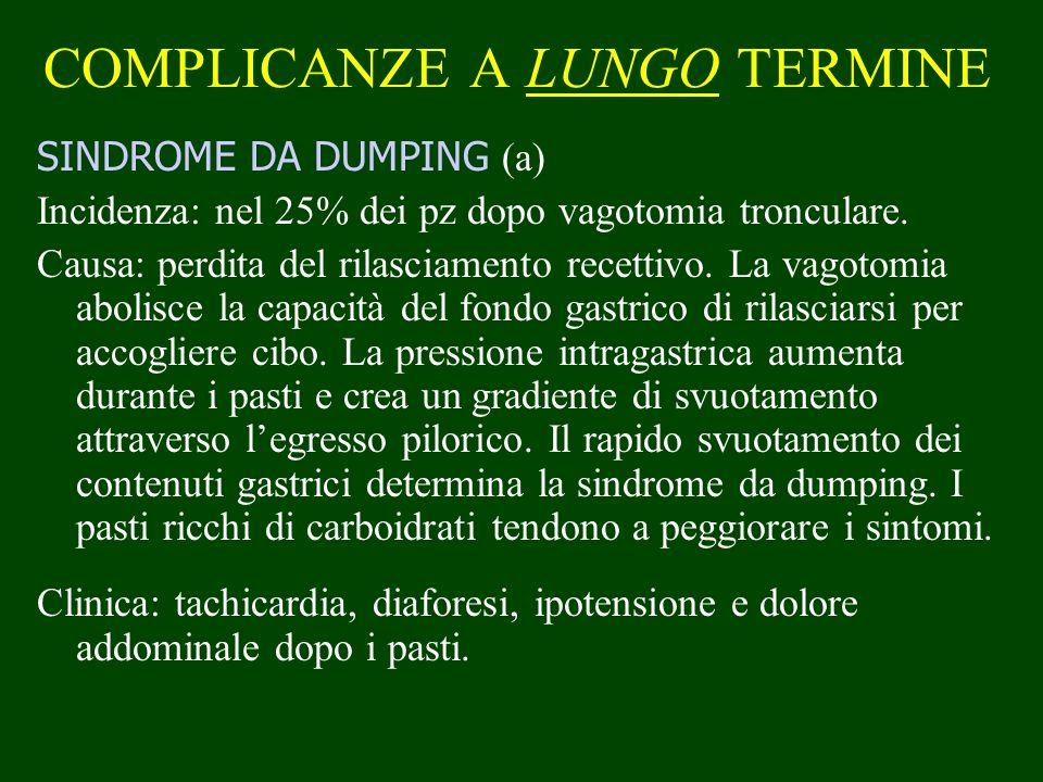 COMPLICANZE A LUNGO TERMINE SINDROME DA DUMPING (a) Incidenza: nel 25% dei pz dopo vagotomia tronculare. Causa: perdita del rilasciamento recettivo. L