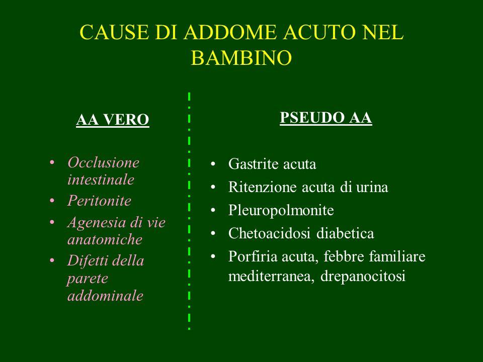 CAUSE DI ADDOME ACUTO NEL BAMBINO AA VERO Occlusione intestinale Peritonite Agenesia di vie anatomiche Difetti della parete addominale PSEUDO AA Gastr