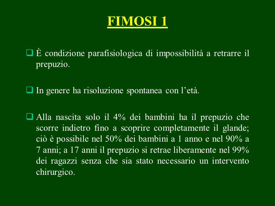 FIMOSI 1 È condizione parafisiologica di impossibilità a retrarre il prepuzio. In genere ha risoluzione spontanea con letà. Alla nascita solo il 4% de