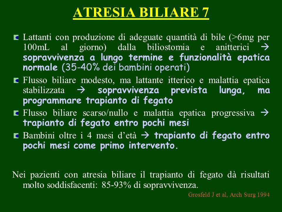 ATRESIA BILIARE 7 Lattanti con produzione di adeguate quantità di bile (>6mg per 100mL al giorno) dalla biliostomia e anitterici sopravvivenza a lungo