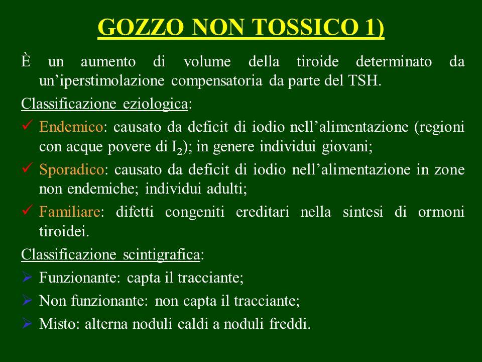 GOZZO NON TOSSICO 1) È un aumento di volume della tiroide determinato da uniperstimolazione compensatoria da parte del TSH. Classificazione eziologica