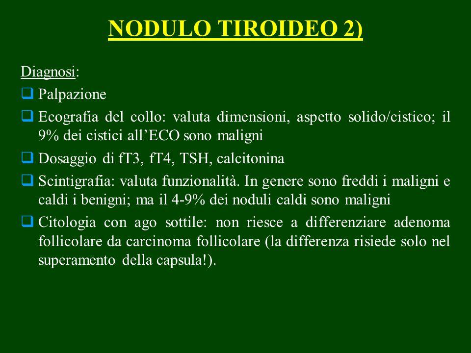NODULO TIROIDEO 2) Diagnosi: Palpazione Ecografia del collo: valuta dimensioni, aspetto solido/cistico; il 9% dei cistici allECO sono maligni Dosaggio
