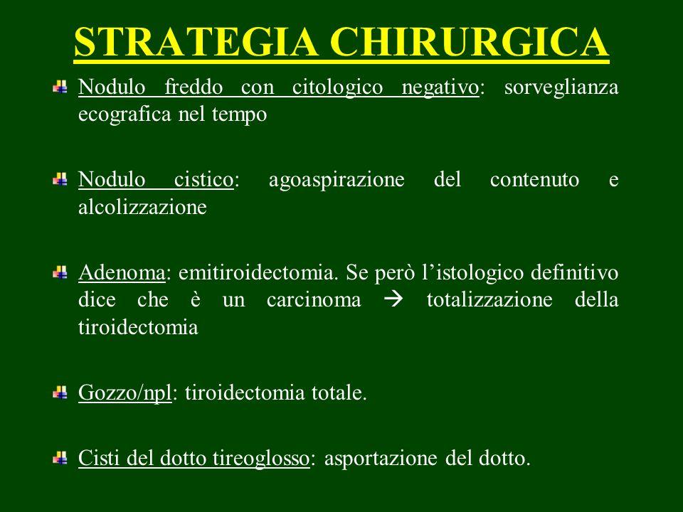STRATEGIA CHIRURGICA Nodulo freddo con citologico negativo: sorveglianza ecografica nel tempo Nodulo cistico: agoaspirazione del contenuto e alcolizza