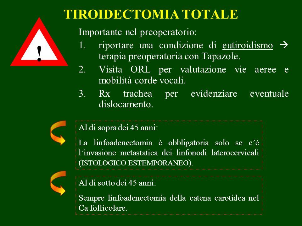 TIROIDECTOMIA TOTALE Importante nel preoperatorio: 1.riportare una condizione di eutiroidismo terapia preoperatoria con Tapazole. 2.Visita ORL per val