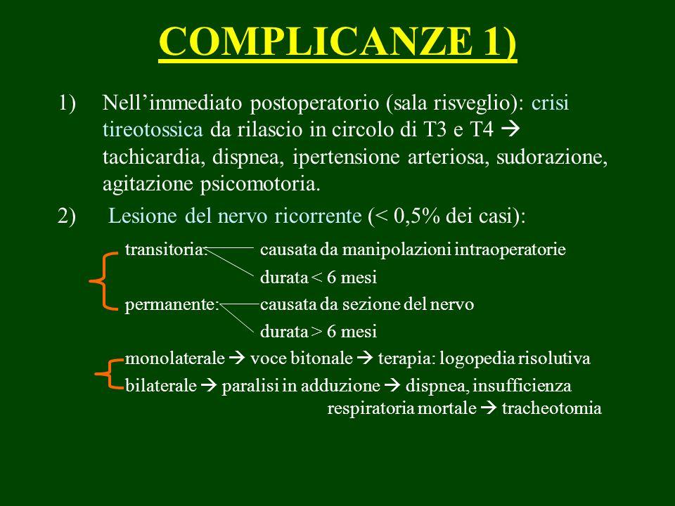 COMPLICANZE 1) 1)Nellimmediato postoperatorio (sala risveglio): crisi tireotossica da rilascio in circolo di T3 e T4 tachicardia, dispnea, ipertension