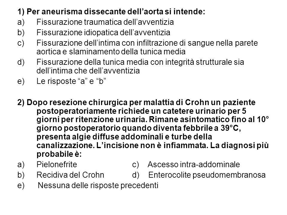 43) Quale tra le seguenti patologie non è causa di ileo dinamico.