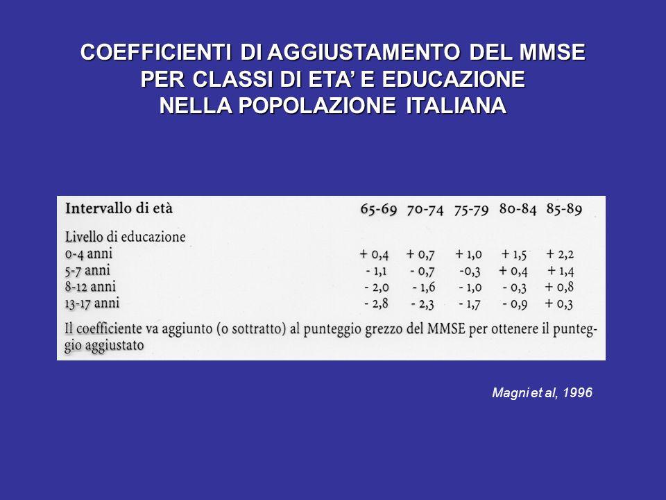 COEFFICIENTI DI AGGIUSTAMENTO DEL MMSE PER CLASSI DI ETA E EDUCAZIONE NELLA POPOLAZIONE ITALIANA Magni et al, 1996
