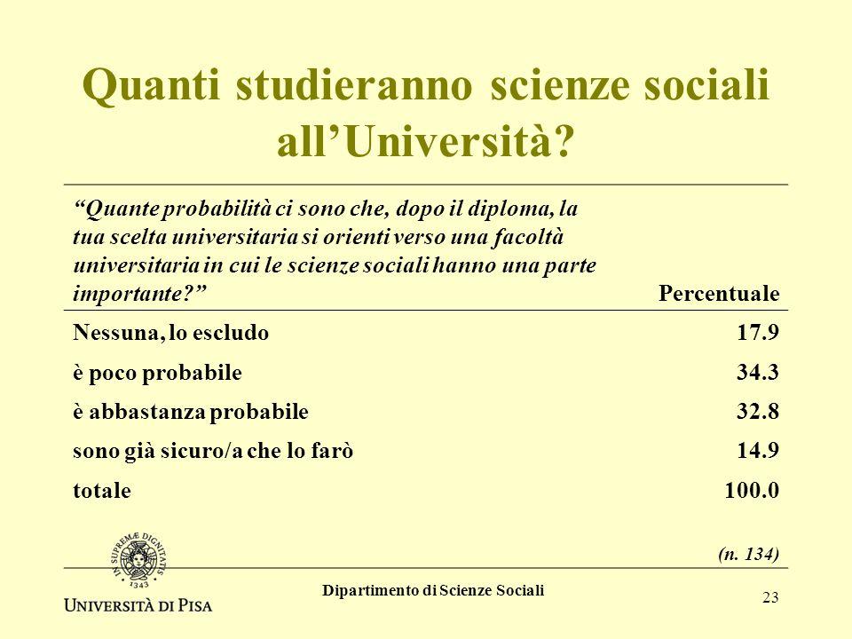 Dipartimento di Scienze Sociali 23 Quanti studieranno scienze sociali allUniversità.