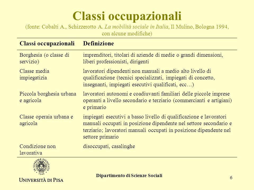 Dipartimento di Scienze Sociali 6 Classi occupazionali (fonte: Cobalti A., Schizzerotto A.