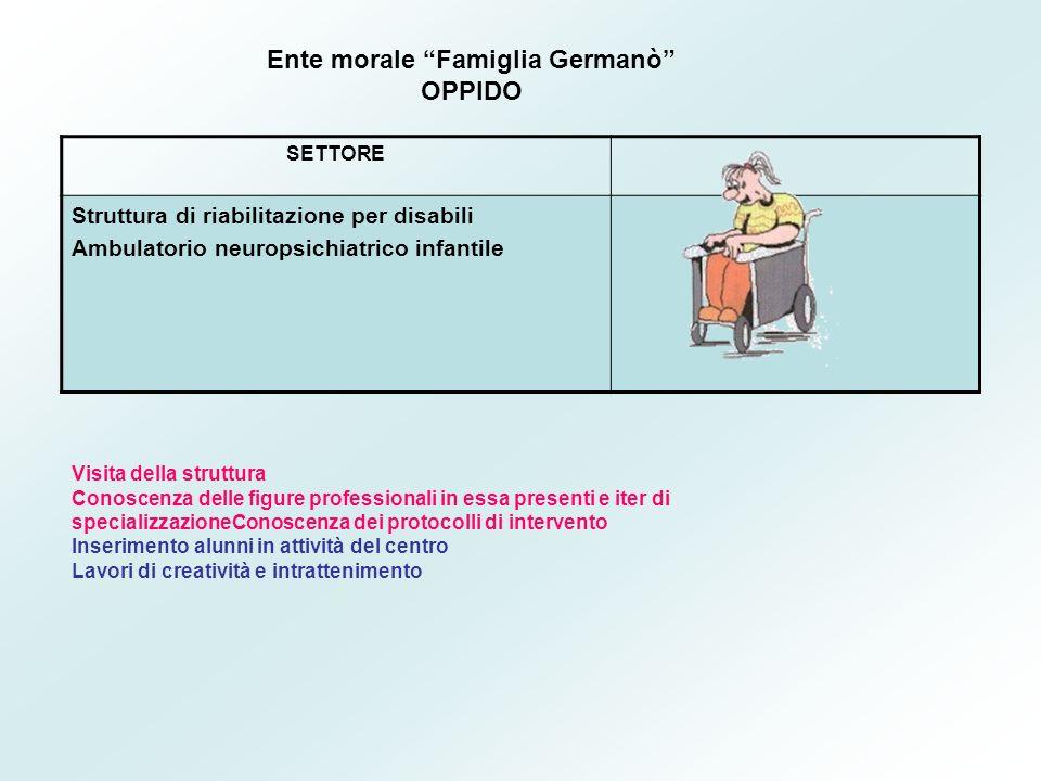 SETTORE Struttura di riabilitazione per disabili Ambulatorio neuropsichiatrico infantile Visita della struttura Conoscenza delle figure professionali