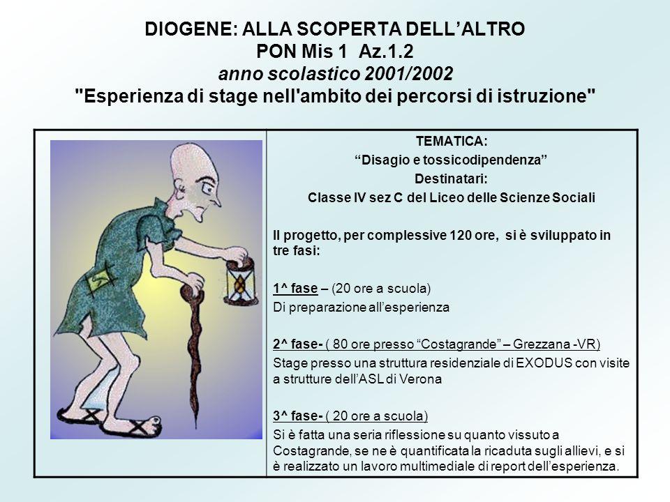 DIOGENE: ALLA SCOPERTA DELLALTRO PON Mis 1 Az.1.2 anno scolastico 2001/2002