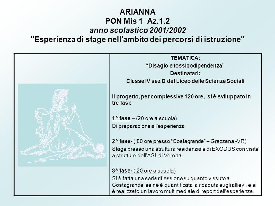 ARIANNA PON Mis 1 Az.1.2 anno scolastico 2001/2002
