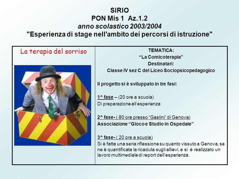 SIRIO PON Mis 1 Az.1.2 anno scolastico 2003/2004