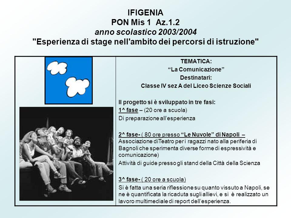 IFIGENIA PON Mis 1 Az.1.2 anno scolastico 2003/2004