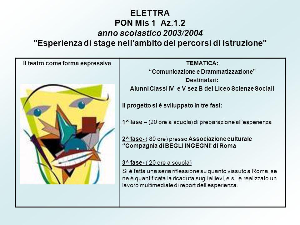 ELETTRA PON Mis 1 Az.1.2 anno scolastico 2003/2004