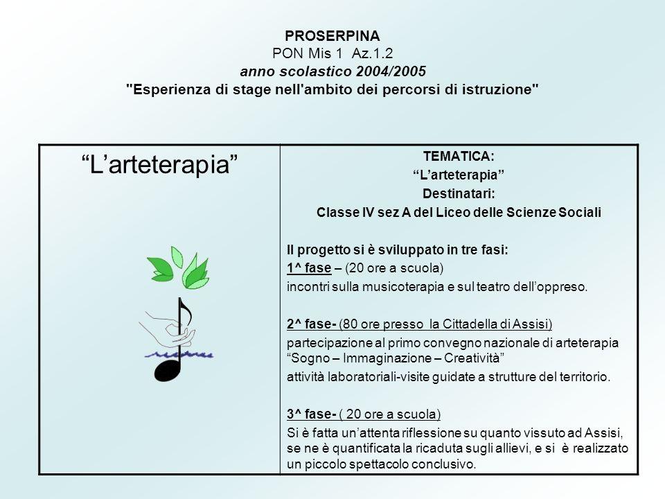 PROSERPINA PON Mis 1 Az.1.2 anno scolastico 2004/2005