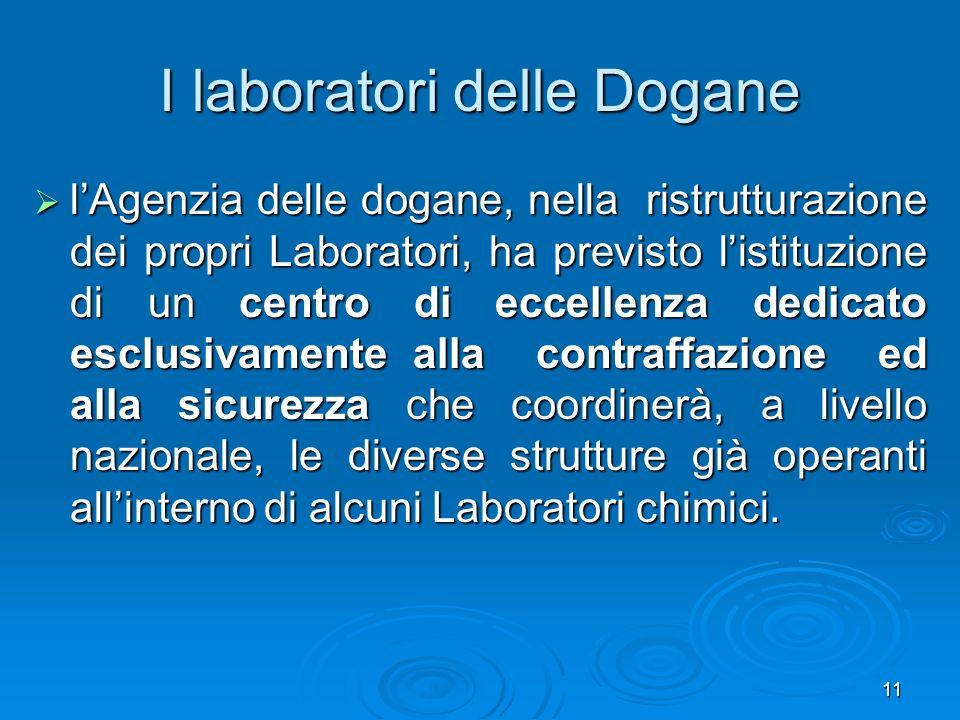11 I laboratori delle Dogane lAgenzia delle dogane, nella ristrutturazione dei propri Laboratori, ha previsto listituzione di un centro di eccellenza dedicato esclusivamente alla contraffazione ed alla sicurezza che coordinerà, a livello nazionale, le diverse strutture già operanti allinterno di alcuni Laboratori chimici.